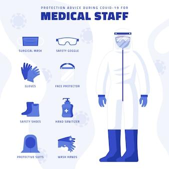 Schutzausrüstung für medizinisches personal