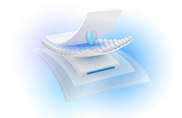 Schutzsystem zeigt die schritte der saugfähigen schicht der blätter.