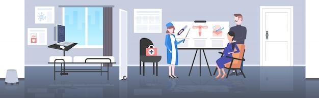 Schwangere frau mit ehemann, der arzt gynäkologe besucht, zeigt flipchart mit eierstöcken, die schwangerschaftsgynäkologie-präsentationskonzept moderner klinikinnenraum in voller länge horizontal durchführen