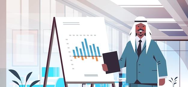 Schwarzer muslimischer geschäftsmann, der finanzdiagramm auf flip-chart-geschäftspräsentationskonzept modernes büroinnenporträt horizontale illustration präsentiert