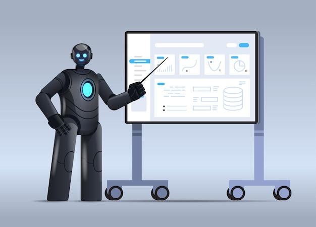 Schwarzer roboter, der statistiken finanzdaten analysiert robotercharakter, der präsentation an bord der technologie der künstlichen intelligenz macht