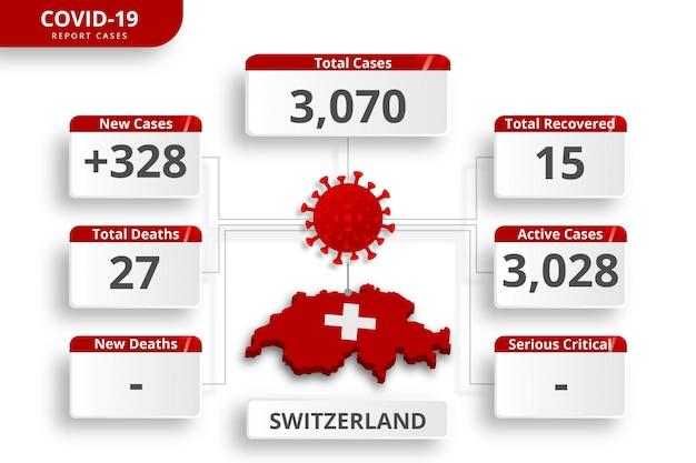 Schweiz coronavirus bestätigte fälle. bearbeitbare infografik-vorlage für die tägliche aktualisierung der nachrichten. koronavirus-statistiken nach ländern. Premium Vektoren