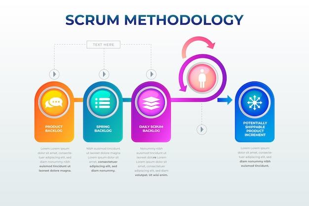 Scrum infografik konzept
