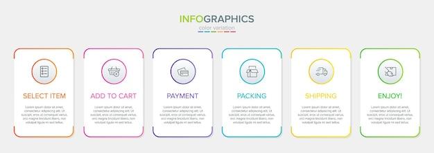 Sechs farbenfrohe grafikelemente für aufeinanderfolgende schritte des einkaufsvorgangs mit symbolen und text