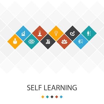 Selbstlernendes trendiges ui-vorlagen-infografik-konzept. persönliches wachstum, inspiration, kreativität, entwicklungssymbole