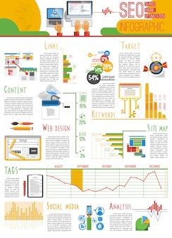 Seo infograhic bericht poster