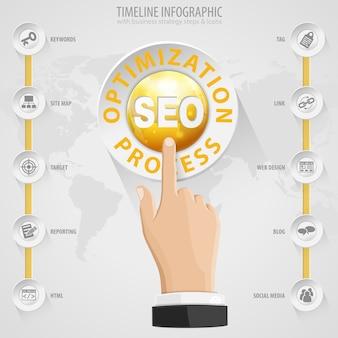 Seo timeline infografiken