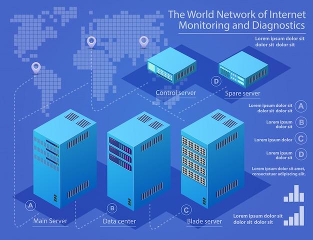 Server für rechenzentrums-technologie