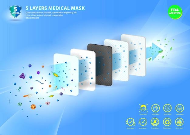 Set aus chirurgischer n95- oder kn95-maske oder flüssigkeitsbeständiger medizinischer gesichtsmaske oder 5-lagiger maske eps-vektor