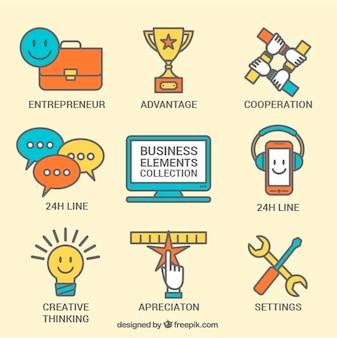 Set von business-objekten