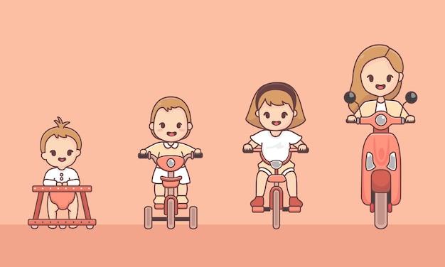 Set von mädchenfahrrädern vom baby, kleinkind, teenager bis zum erwachsenen. konzept der kindlichen entwicklung bis ins erwachsenenalter. flache karikaturillustration.
