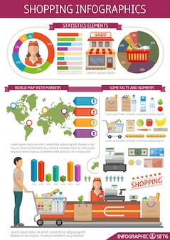 Shopping-infografiken vorlage mit weltkarte geld mitarbeiter und verbraucher lebensmittel set statistiken und diagramme vektor-illustration
