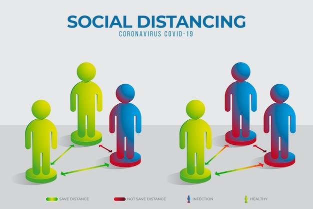 Sichere und unsichere infografik zur sozialen distanzierung