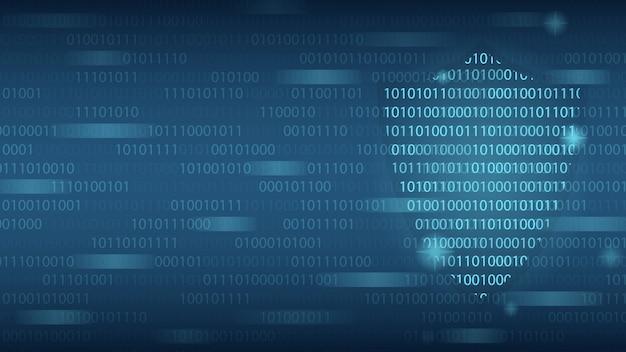 Sicherheit für cyber-technologie