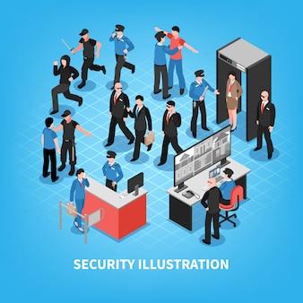 Sicherheitssystem isometrisch