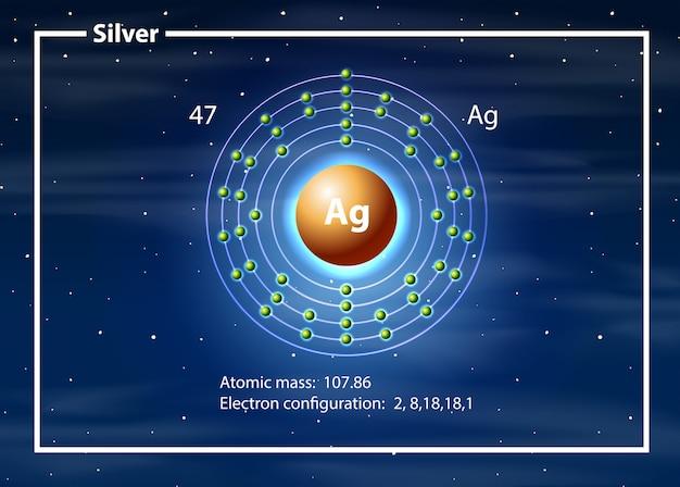 Silbernes atomdiagrammkonzept