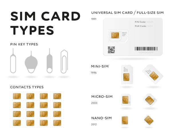 Sim-kartentypen infografiken im flachen stil