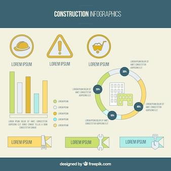 Skizzen bau infografik