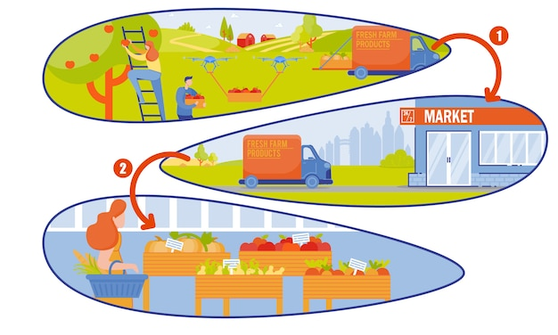 Smart farm supplies produkte zum speichern von cartoon.