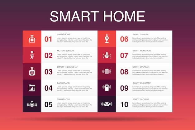 Smart home infografik 10 option vorlage. bewegungssensor, armaturenbrett, intelligenter assistent, roboterstaubsauger einfache symbole