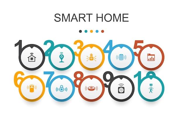 Smart home infografik-design-vorlage. bewegungssensor, armaturenbrett, intelligenter assistent, roboterstaubsauger einfache symbole