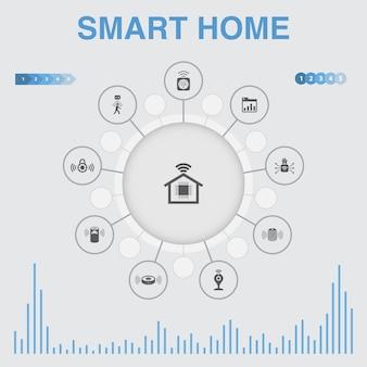 Smart home-infografik mit symbolen. enthält symbole wie bewegungssensor, dashboard, smart assistant, roboterstaubsauger