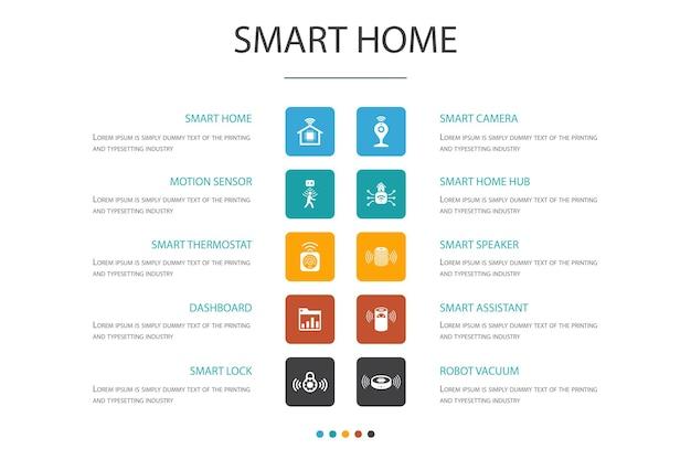Smart home infographic 10 optionskonzept. bewegungssensor, armaturenbrett, intelligenter assistent, roboterstaubsauger einfache symbole