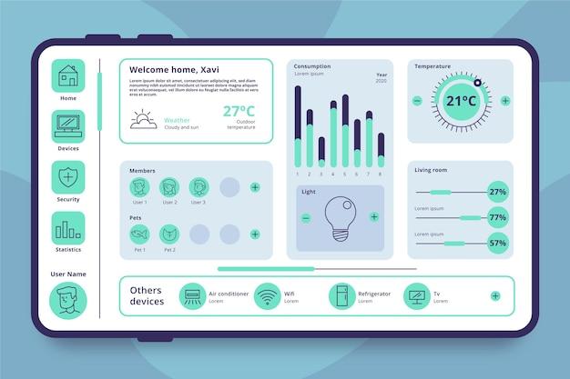 Smart home management-anwendung