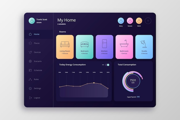 Smart home management-anwendung