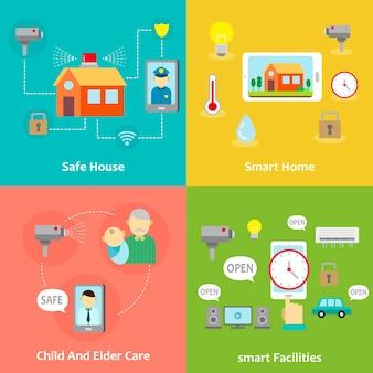Smart home und einrichtungen konzept banner in flachem design gesetzt