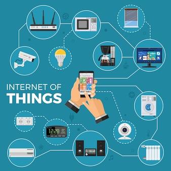 Smart house und internet der dinge konzept mit flachen symbolen.