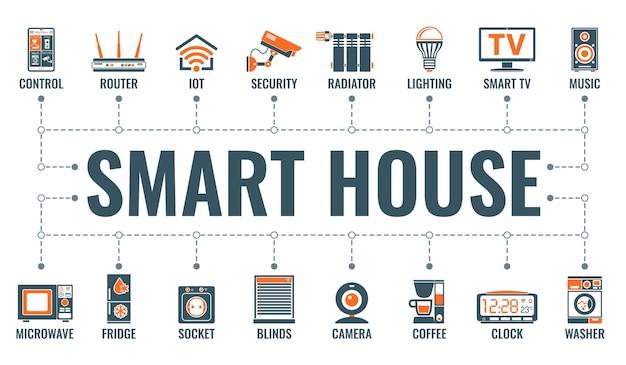 Smart house und internet of things horizontales banner mit zweifarbigen flachen symbolen sicherheit, beleuchtung, iot, router, heizkörper. typografie-konzept. isolierte vektorillustration