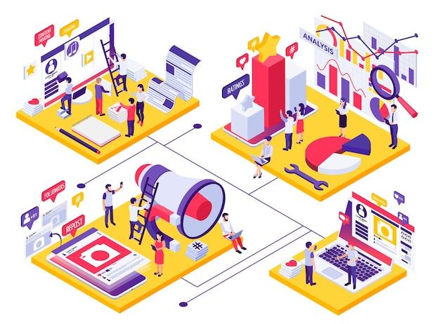 Smm social media marketing promotion-konzept isometrische kompositionen kunden attraktionsbewertung pflegen verkaufsanalyse