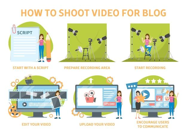 So drehen sie videos für ihre blog-anleitung. ein video aufnehmen