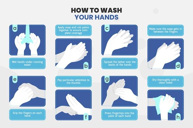 So waschen sie ihre hände illustration