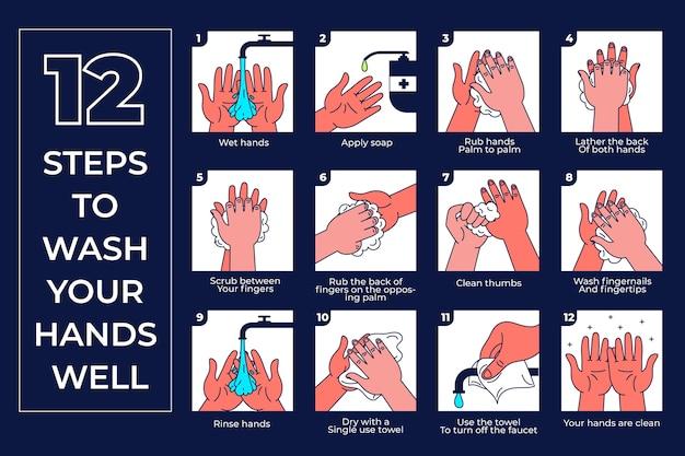 So waschen sie ihre hände infografik