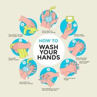 So waschen sie ihre hände schritte Premium Vektoren
