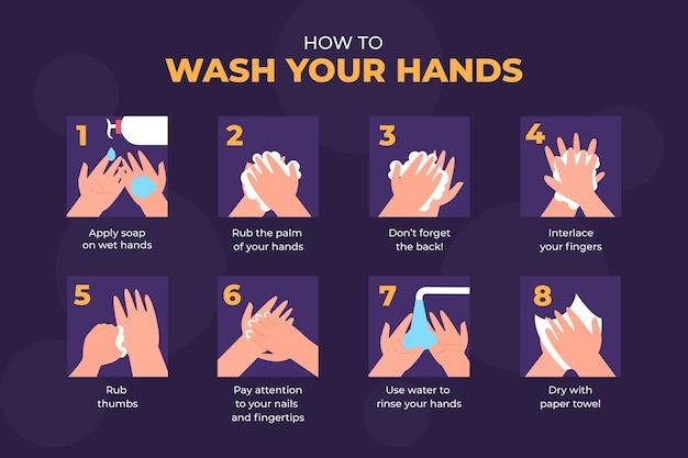 So waschen sie ihre hände