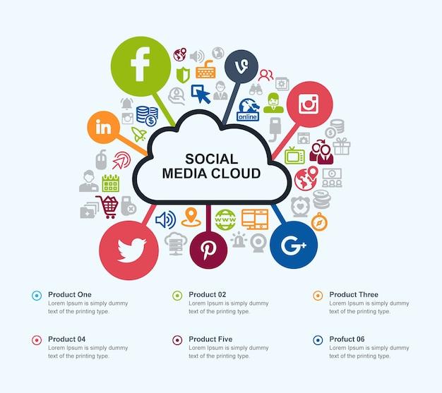 Social media cloud-infografik