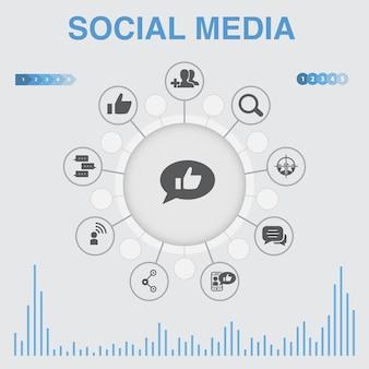 Social-media-infografik mit symbolen. enthält symbole wie like, share, follow, comments