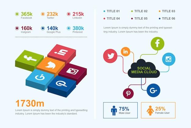 Social-media-infografik
