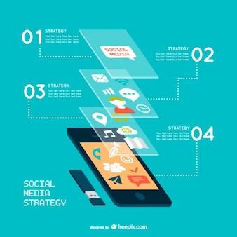 Social media strategie infografik