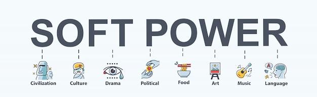 Soft power banner web für politik und dominanz.