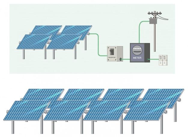 Solarenergie mit solarzelle