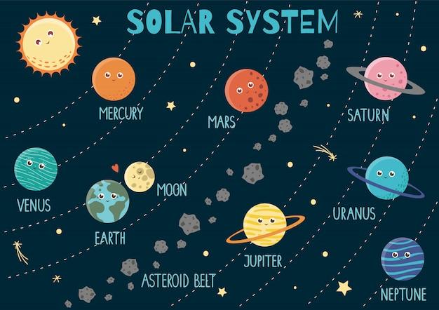 Sonnensystem für kinder. helle und niedliche flache illustration der lächelnden erde, sonne, mond, venus, mars, jupiter, quecksilber, saturn, neptun mit namen auf dunkelblauem hintergrund
