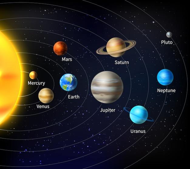 Sonnensystem-hintergrund