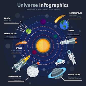 Sonnensystem infografiken