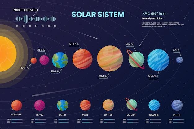 Sonnensystem infographik pack