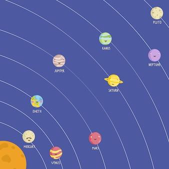 Sonnensystem-modell mit lächelnden planeten