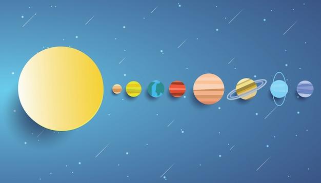 Sonnensystem papierkunst